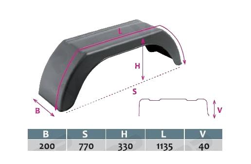 Blatník plastový DOMAR, š. 200 mm, černý, lomený- ROZMĚRY