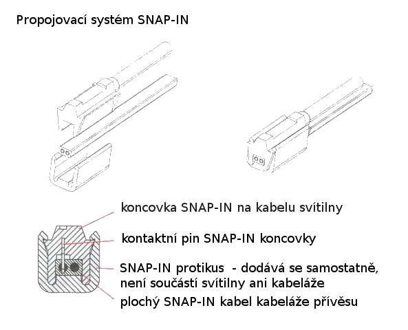 Propojka, spojka QS150 (SNAP-IN, Jaeger), schéma