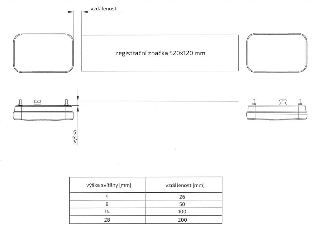 Světlo koncové LED – Fristom FT-270 sdružená LED 12V, L-BL-BR-KO-ML-RZ-, integrovaný kontrolbox, baj5, obr. umístění
